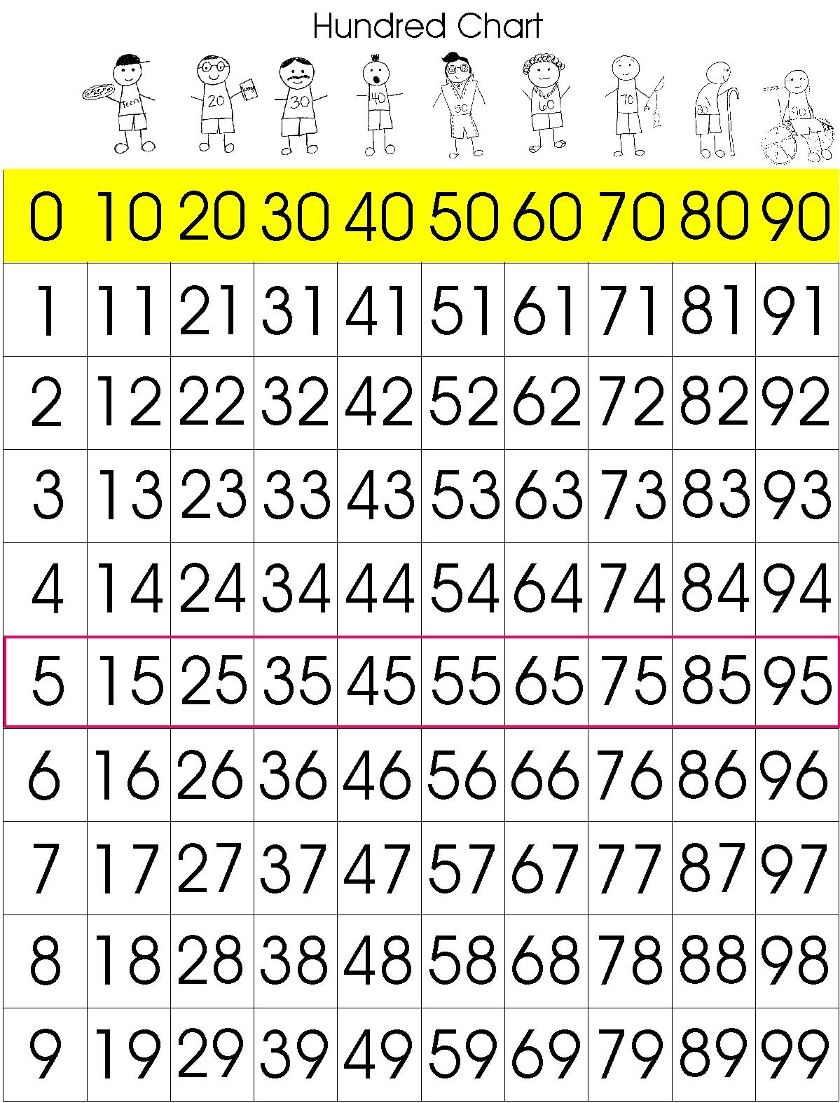 Hundreds Chart Pdf Copy of our hundreds chart