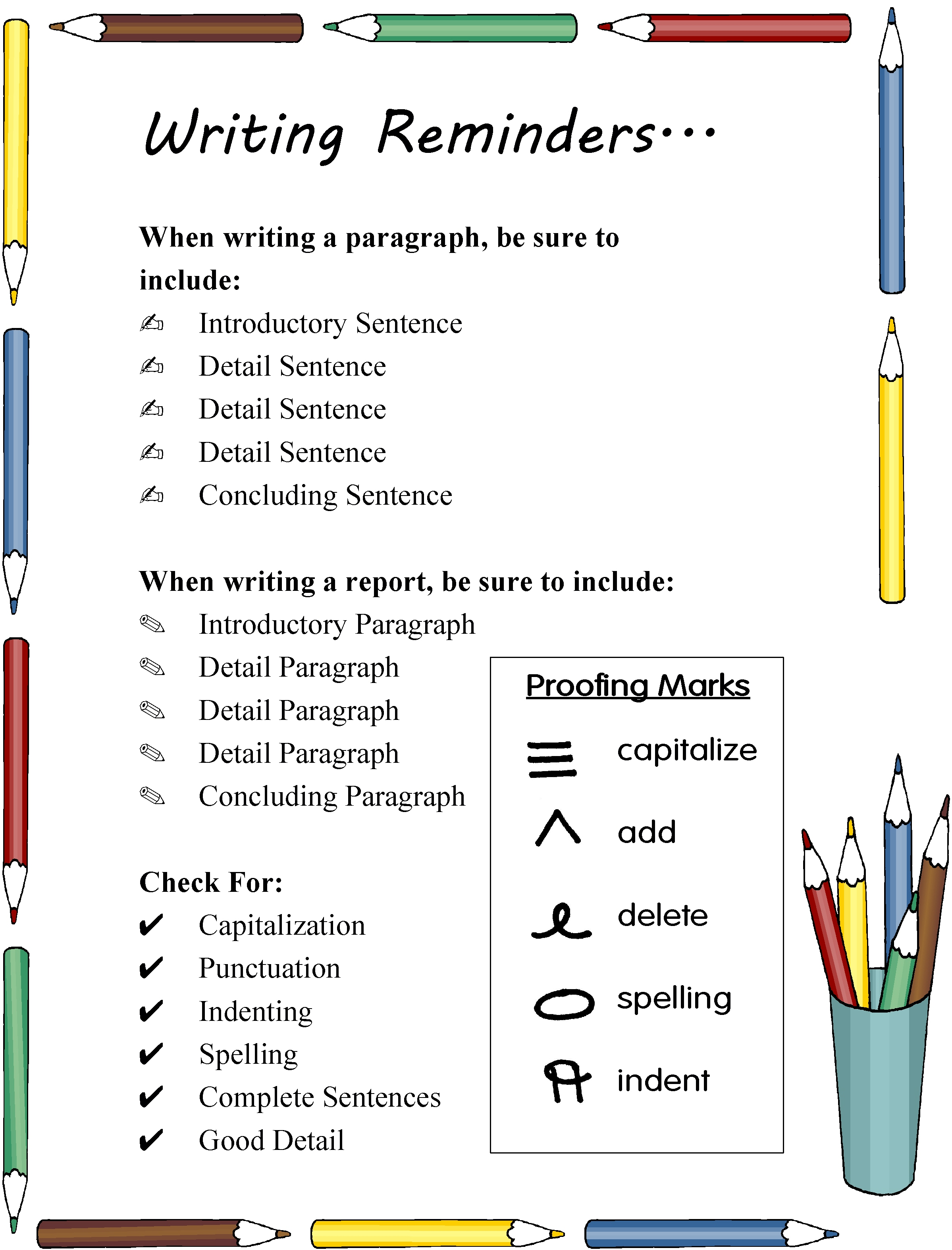 lesson plan writing reflective essay Here are some examples reflective essay lesson plan of reflective writing in education, focusing on school experience rounds.
