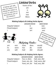 linking helping verb poster